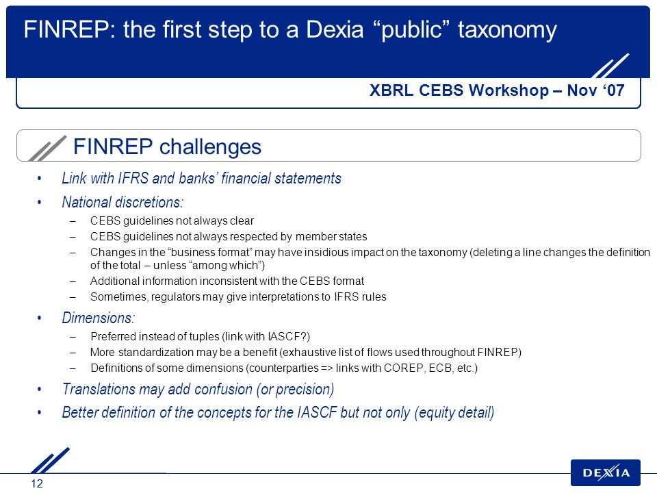 12 FINREP challenges FINREP: the first step to a Dexia public taxonomy XBRL CEBS Workshop – Nov 07 Link with IFRS and banks financial statements National discretions: –CEBS guidelines not always clear –CEBS guidelines not always respected by member states –Changes in the business format may have insidious impact on the taxonomy (deleting a line changes the definition of the total – unless among which) –Additional information inconsistent with the CEBS format –Sometimes, regulators may give interpretations to IFRS rules Dimensions: –Preferred instead of tuples (link with IASCF ) –More standardization may be a benefit (exhaustive list of flows used throughout FINREP) –Definitions of some dimensions (counterparties => links with COREP, ECB, etc.) Translations may add confusion (or precision) Better definition of the concepts for the IASCF but not only (equity detail)