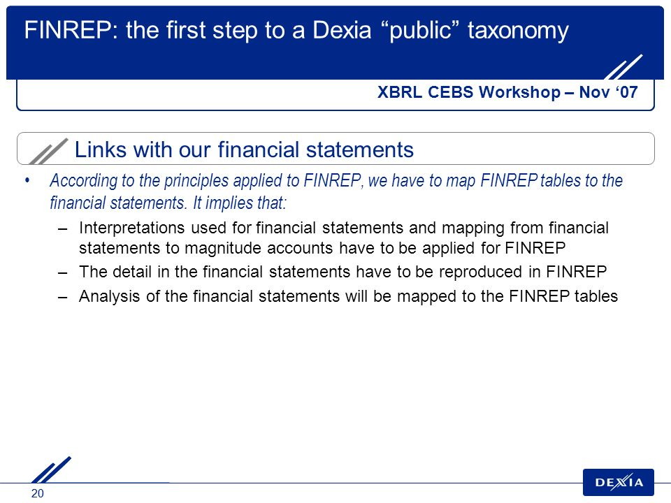 20 Links with our financial statements FINREP: the first step to a Dexia public taxonomy XBRL CEBS Workshop – Nov 07 According to the principles applied to FINREP, we have to map FINREP tables to the financial statements.