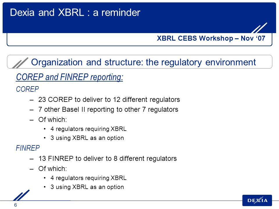 66 Organization and structure: the regulatory environment Dexia and XBRL : a reminder XBRL CEBS Workshop – Nov 07 COREP and FINREP reporting: COREP –23 COREP to deliver to 12 different regulators –7 other Basel II reporting to other 7 regulators –Of which: 4 regulators requiring XBRL 3 using XBRL as an option FINREP –13 FINREP to deliver to 8 different regulators –Of which: 4 regulators requiring XBRL 3 using XBRL as an option