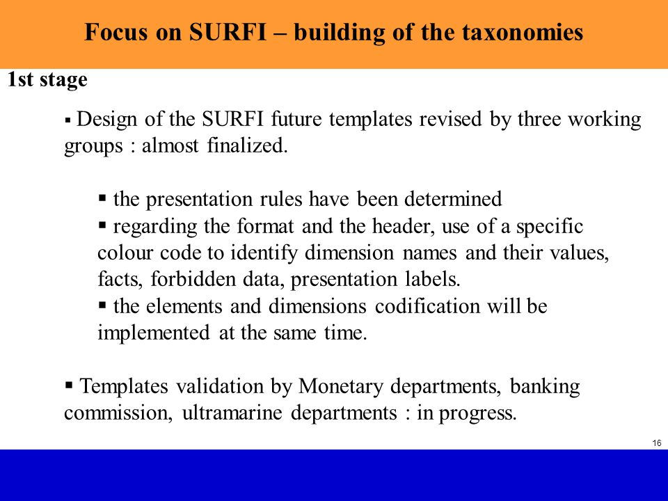 SURFI : Future French Banking Supervision with XBRL SGCB 16 Focus on SURFI – building of the taxonomies Design of the SURFI future templates revised b