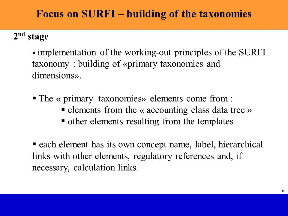 SURFI : Future French Banking Supervision with XBRL SGCB 18 Focus on SURFI – building of the taxonomies implementation of the working-out principles o