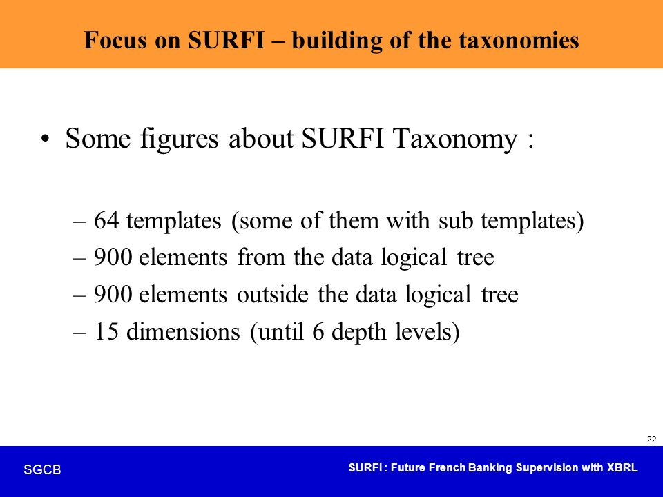 SURFI : Future French Banking Supervision with XBRL SGCB 22 Focus on SURFI – building of the taxonomies Some figures about SURFI Taxonomy : –64 templa