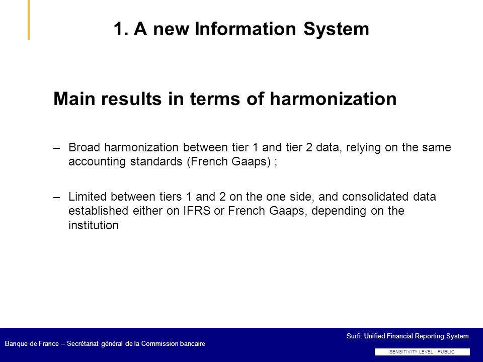 SENSITIVITY LEVEL : PUBLIC Surfi: Unified Financial Reporting System Banque de France – Secrétariat général de la Commission bancaire 1. A new Informa