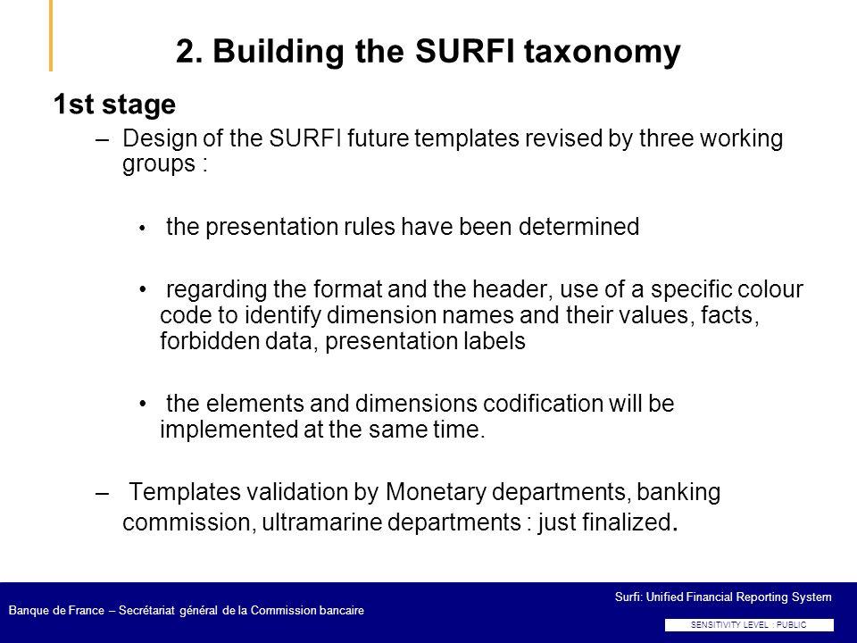 SENSITIVITY LEVEL : PUBLIC Surfi: Unified Financial Reporting System Banque de France – Secrétariat général de la Commission bancaire 2. Building the