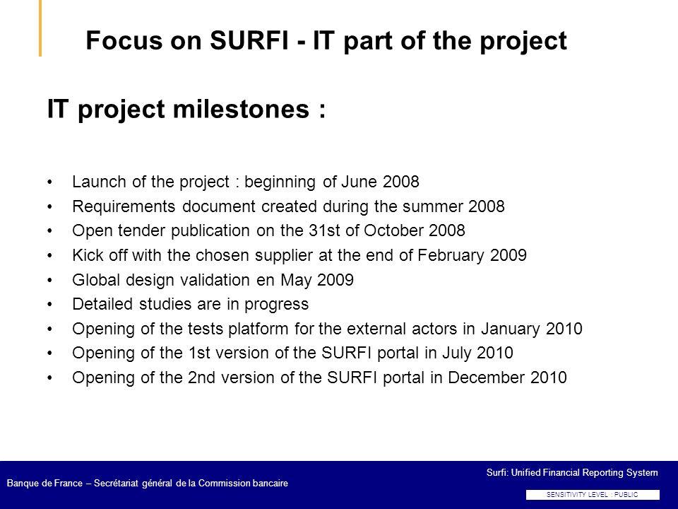 SENSITIVITY LEVEL : PUBLIC Surfi: Unified Financial Reporting System Banque de France – Secrétariat général de la Commission bancaire Focus on SURFI -