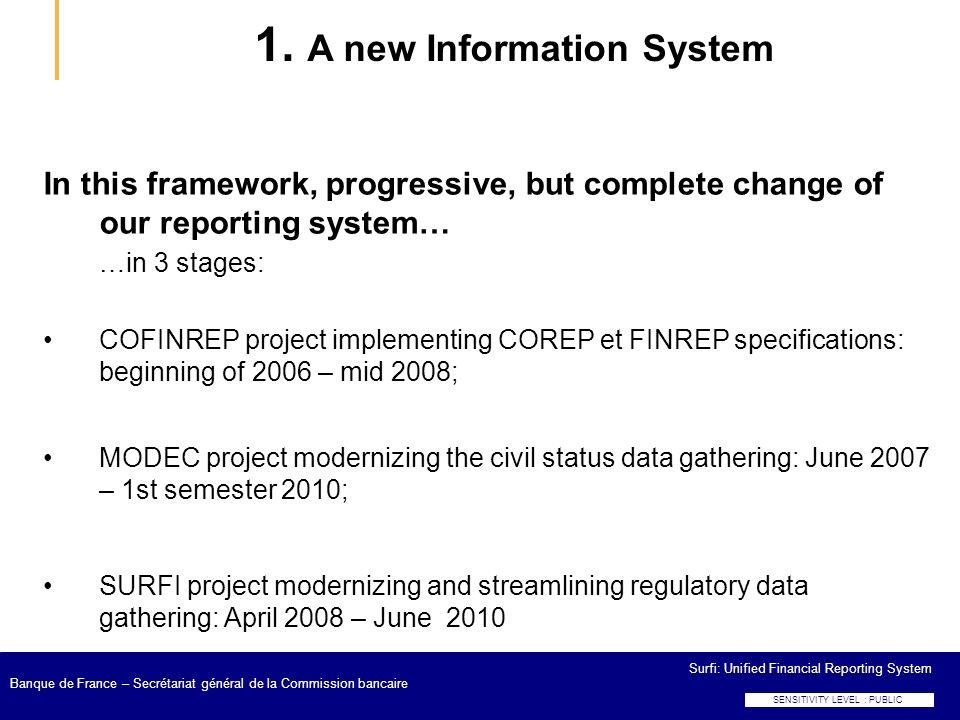Surfi: Unified Financial Reporting System Banque de France – Secrétariat général de la Commission bancaire 1. A new Information System In this framewo