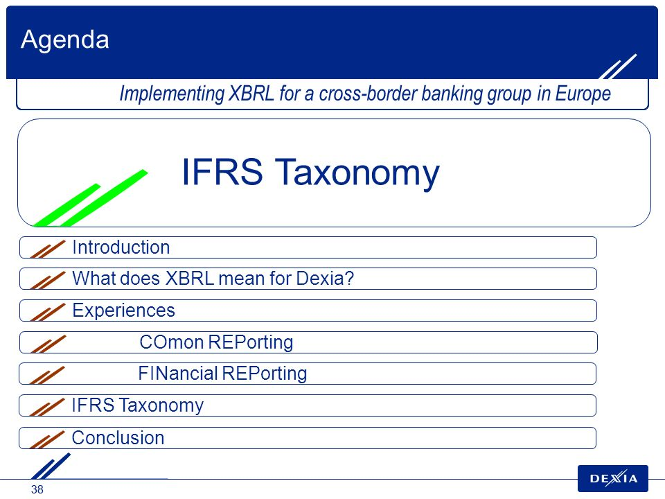 38 What does XBRL mean for Dexia? Agenda Implementing XBRL for a cross-border banking group in Europe IFRS Taxonomy Experiences COmon REPorting FINanc