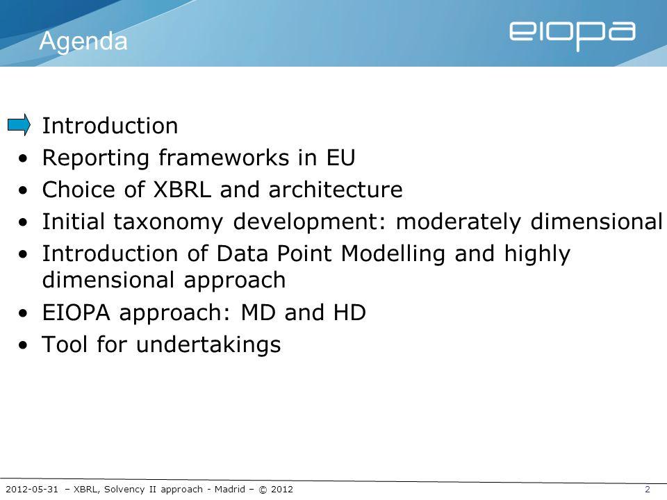 2012-05-31 – XBRL, Solvency II approach - Madrid – © 20123 2001 In force Nov.