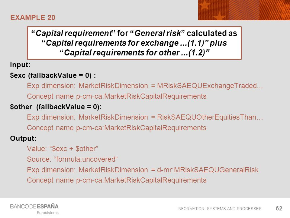 INFORMATION SYSTEMS AND PROCESSES EXAMPLE 20 62 Input: $exc (fallbackValue = 0) : Exp dimension: MarketRiskDimension = MRiskSAEQUExchangeTraded... Con