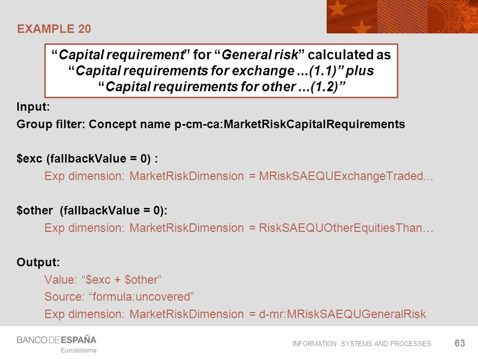 INFORMATION SYSTEMS AND PROCESSES EXAMPLE 20 63 Input: Group filter: Concept name p-cm-ca:MarketRiskCapitalRequirements $exc (fallbackValue = 0) : Exp