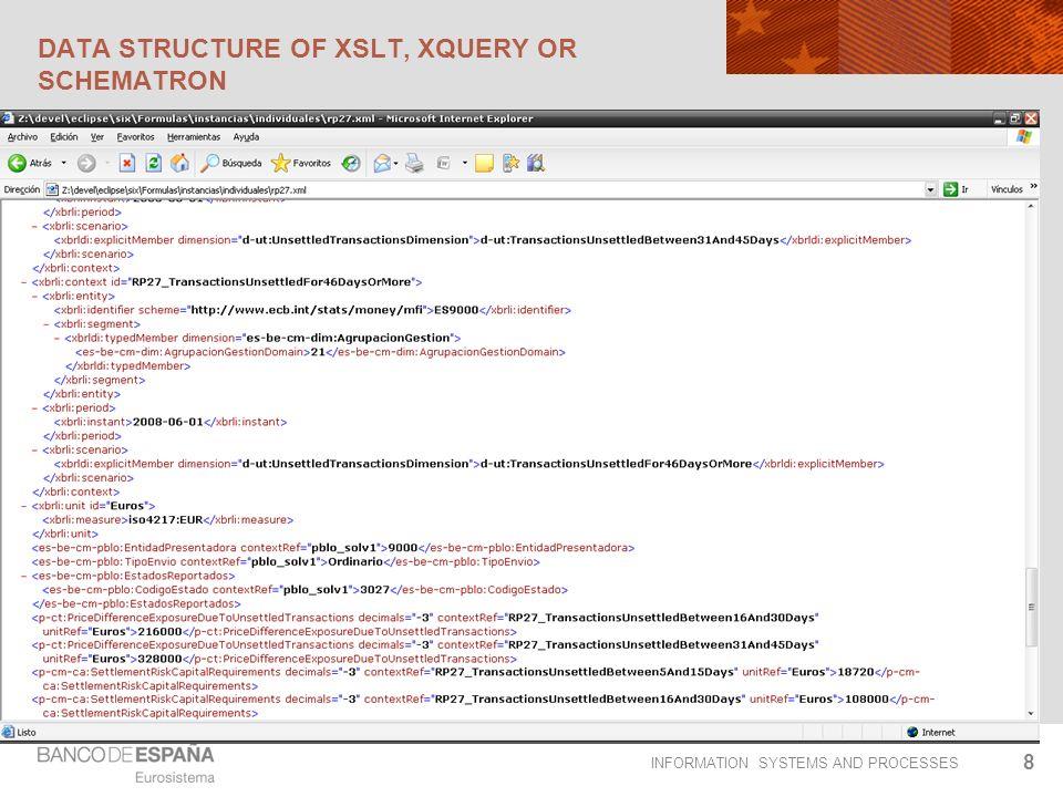 INFORMATION SYSTEMS AND PROCESSES EXAMPLE 10C 39 test = $capReq = $netPosSub * $factor $capReq : Concept name: p-cm-ca:MarketRiskCapitalRequirements $netPosSub: Concept name: p-cm-mr:NetPositionsSubjectToCapitalCharge $allPositions*: Concept name: p-cm-mr:AllPositionsLong p-cm-mr:AllPositionsShor t PRECONDITION: test = sum($allPositions) gt $threshold Parameters: $threshold = 1000000 $factor = 0.8 Capital requirements equal to Net positions subject to capital charge multiplied by a factor only if All positions long + All positions short is greater than a certain threshold
