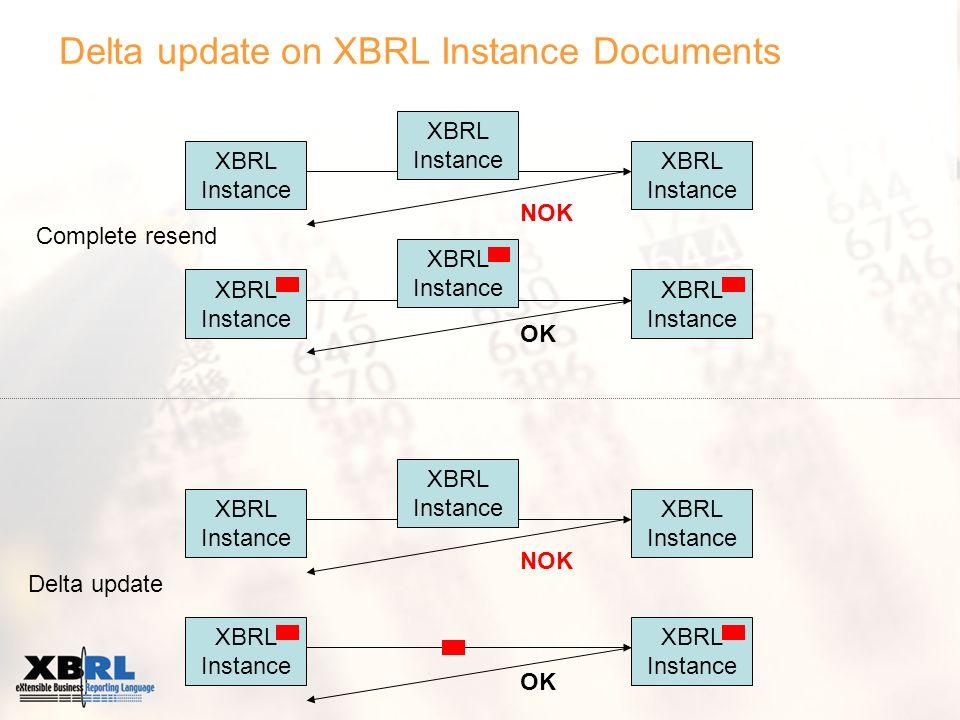Delta update on XBRL Instance Documents XBRL Instance NOK OK XBRL Instance NOK OK XBRL Instance Delta update Complete resend