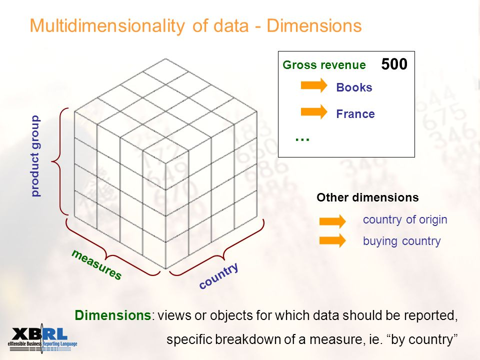 Multidimensionality of data - Dimensions Dimensions: views or objects for which data should be reported, specific breakdown of a measure, ie. by count