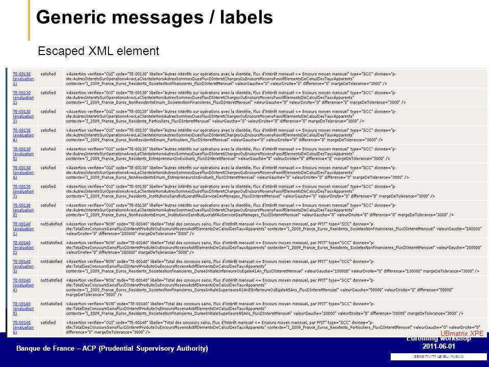 Banque de France – Secrétariat général de la Commission bancaire SENSITIVITY LEVEL : PUBLIC Banque de France – ACP (Prudential Supervisory Authority) Eurofiling workshop 2011-06-01 10 Generic messages / labels Escaped XML element UBmatrix XPE