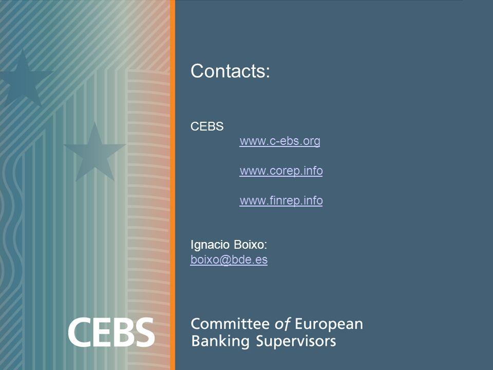 Contacts: CEBS www.c-ebs.org www.corep.info www.finrep.info Ignacio Boixo: boixo@bde.es www.c-ebs.org www.corep.info www.finrep.info boixo@bde.es