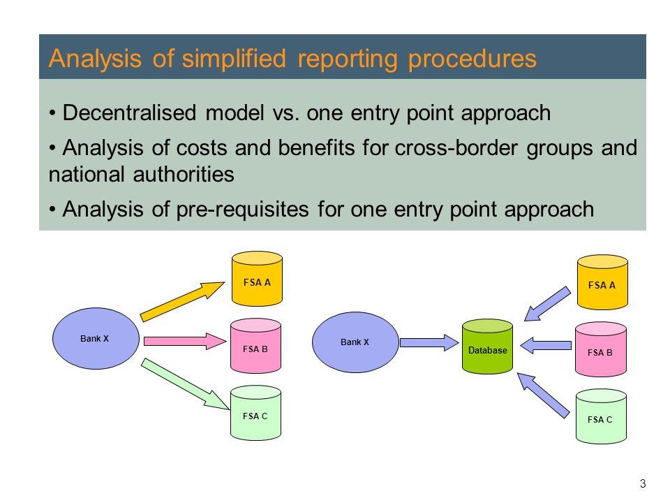 3 Analysis of simplified reporting procedures Decentralised model vs.