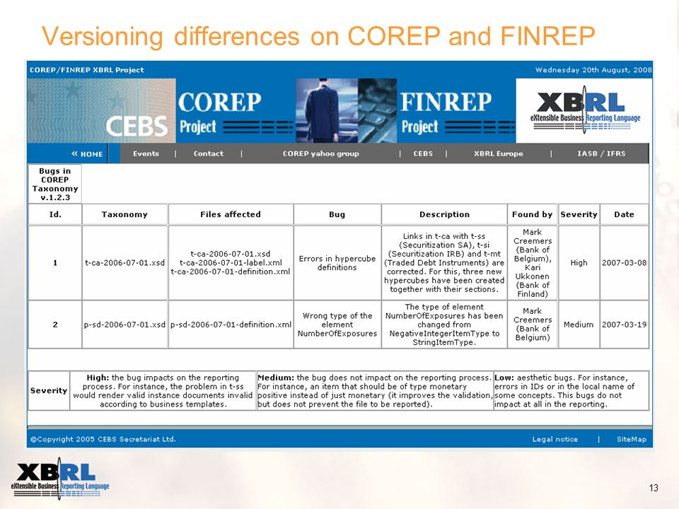 Versioning differences on COREP and FINREP The CEBS XBRL Network documents the changes on taxonomies on their website (http://www.corep.info).http://www.corep.info These changes can be manually adopted in mapping processes by taking the information out of the corresponding HTML file.