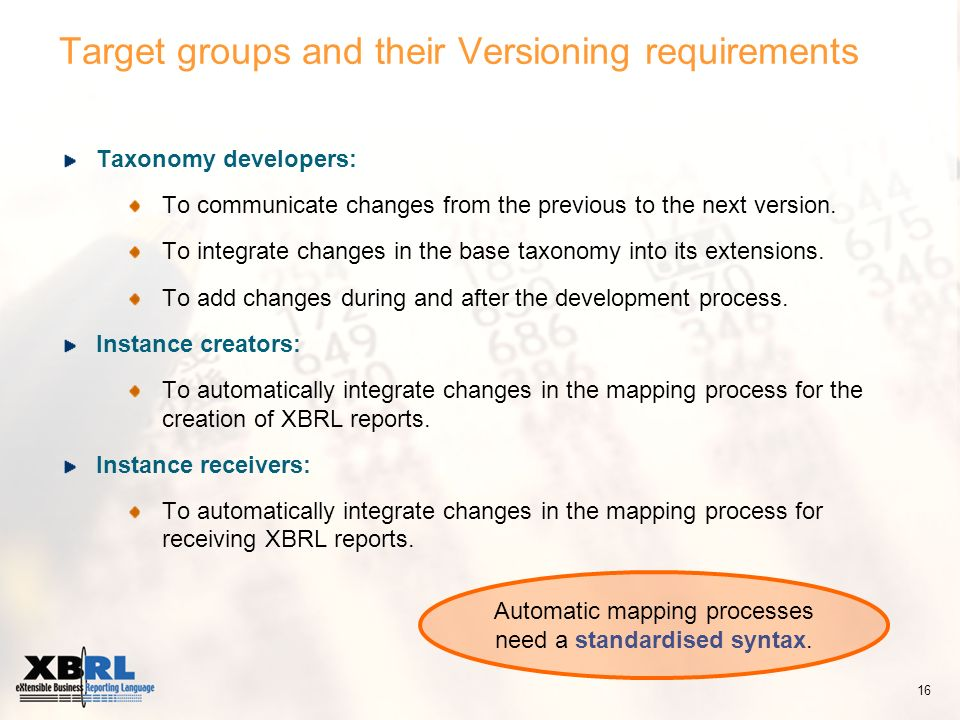 Target groups and their Versioning requirements Taxonomy developers: To communicate changes from the previous to the next version. To integrate change