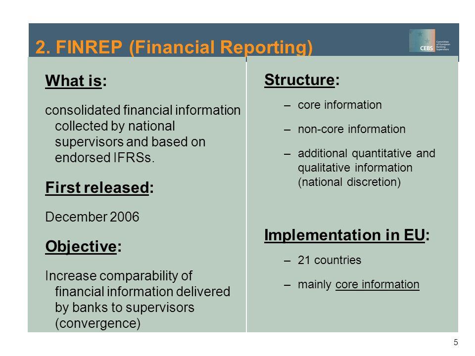 Contacts: CEBS www.c-ebs.org www.corep.info www.finrep.info Wolfgang Strohbach: wolfgang.strohbach@c-ebs.org www.c-ebs.org www.corep.info www.finrep.info wolfgang.strohbach@c-ebs.org