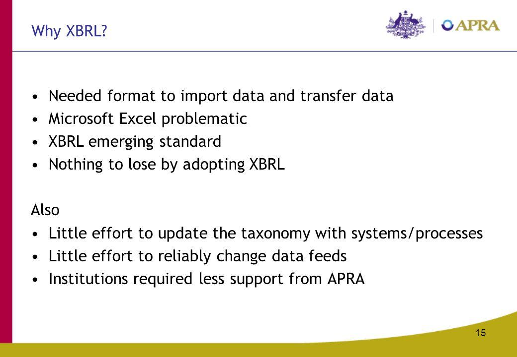 15 Why XBRL.