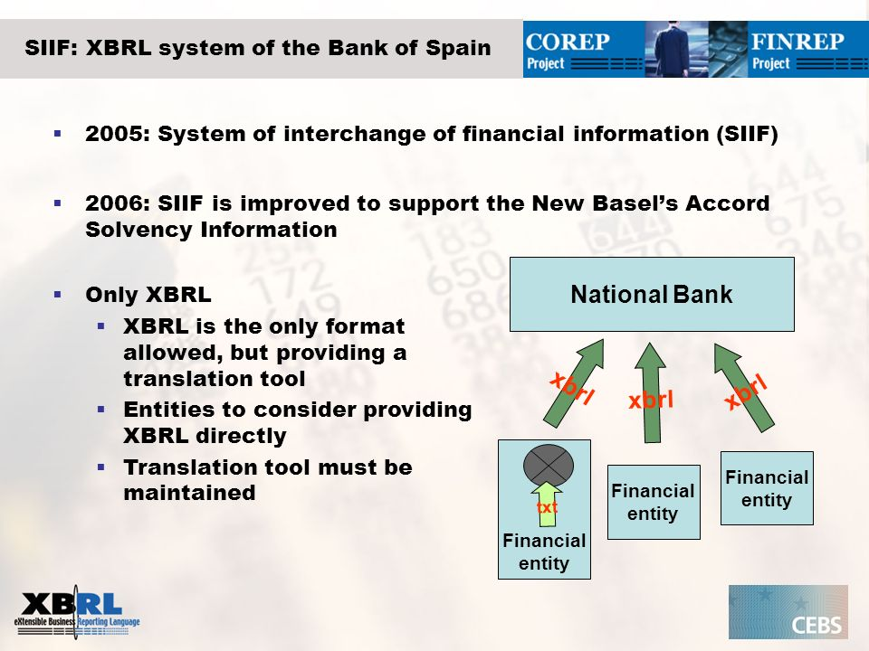 SIIF: XBRL system of the Bank of Spain 2005: System of interchange of financial information (SIIF) 2006: SIIF is improved to support the New Basels Ac