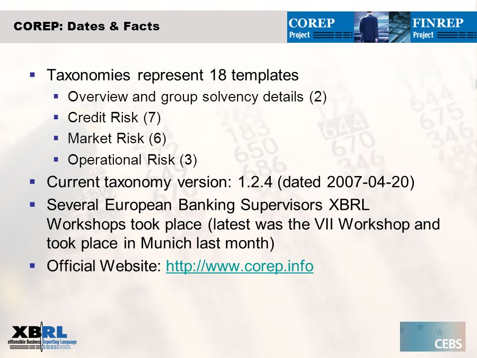 COREP: Dates & Facts Taxonomies represent 18 templates Overview and group solvency details (2) Credit Risk (7) Market Risk (6) Operational Risk (3) Cu