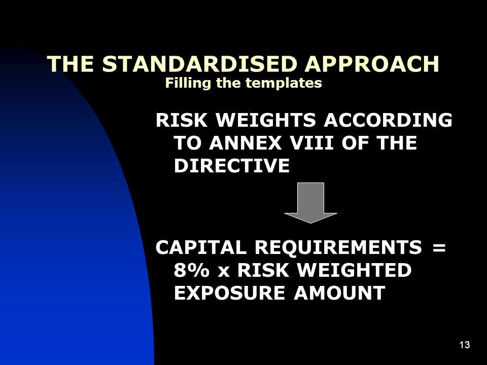 13 THE STANDARDISED APPROACH Filling the templates RISK WEIGHTS ACCORDING TO ANNEX VIII OF THE DIRECTIVE CAPITAL REQUIREMENTS = 8% x RISK WEIGHTED EXPOSURE AMOUNT