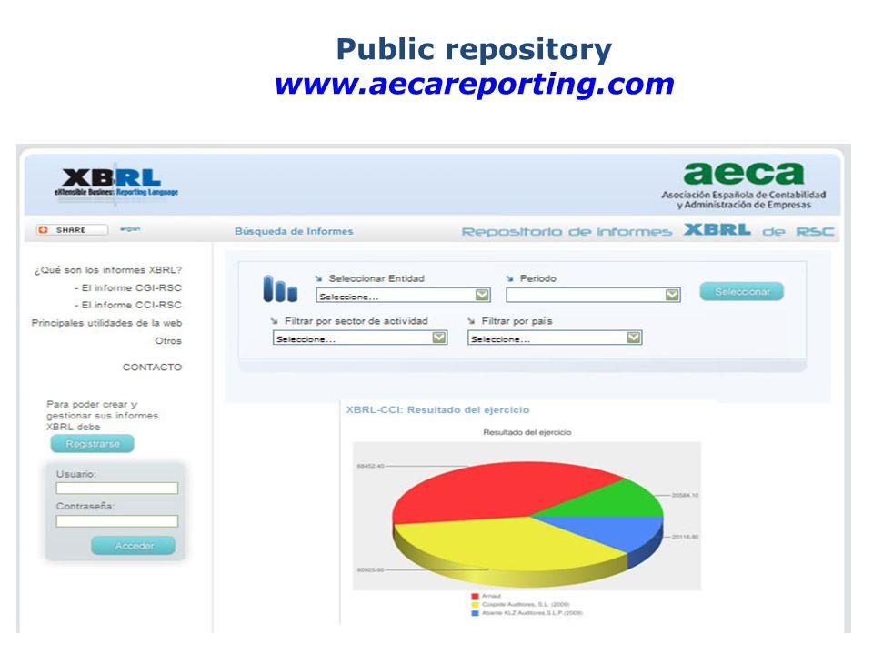 Public repository www.aecareporting.com