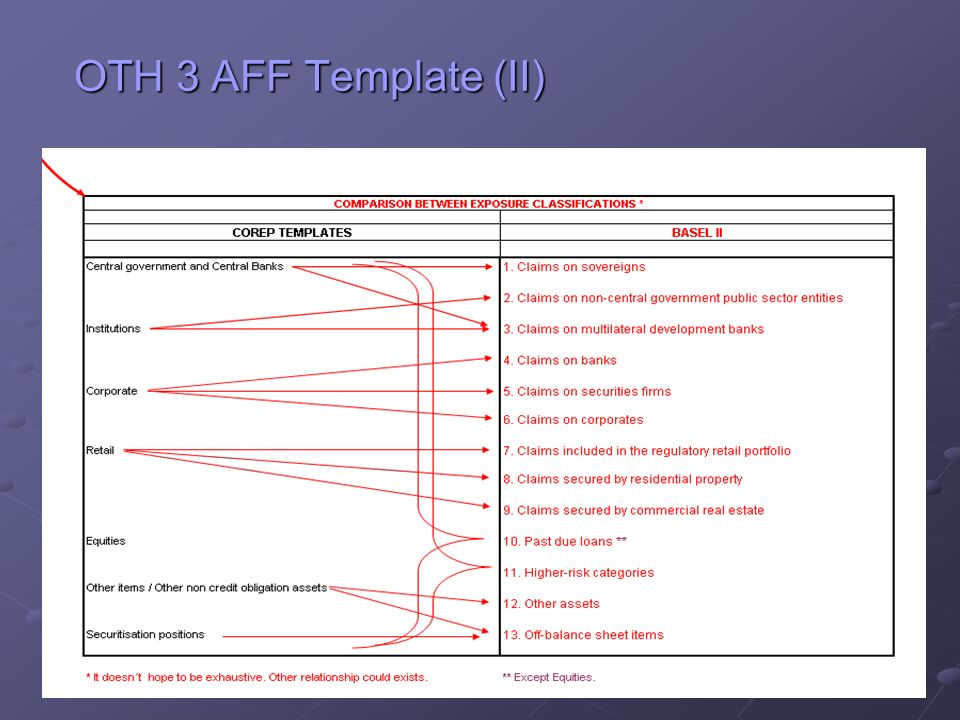 OTH 3 AFF Template (II)