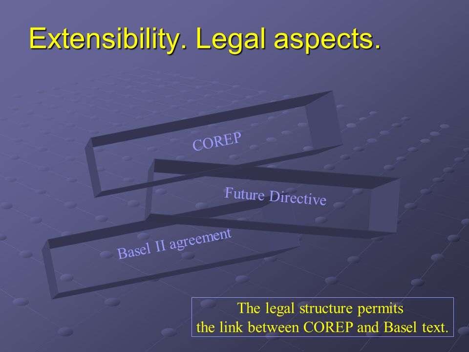 Extensibility. Legal aspects.
