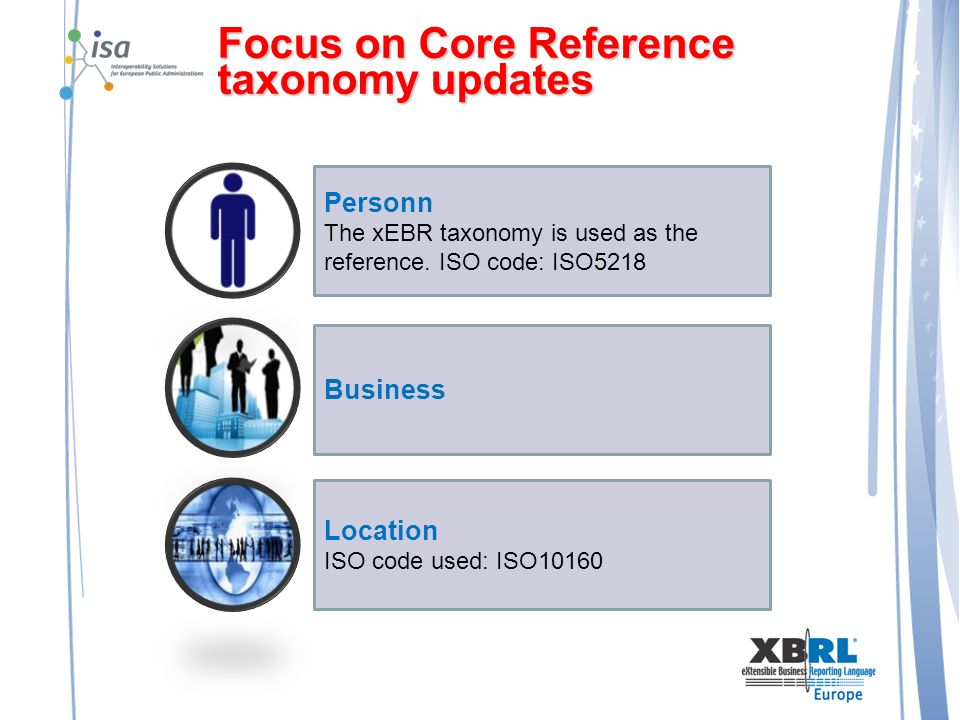 Focus on Core Reference taxonomy updates Personn The xEBR taxonomy is used as the reference. ISO code: ISO5218 Business Location ISO code used: ISO101