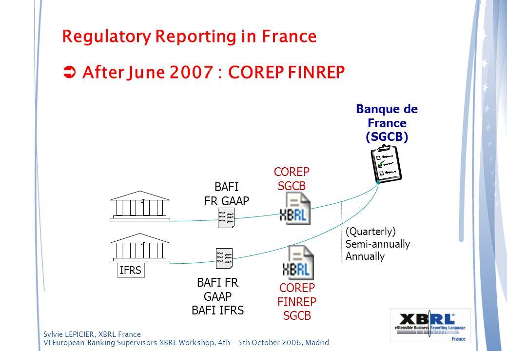 Sylvie LEPICIER, XBRL France VI European Banking Supervisors XBRL Workshop, 4th – 5th October 2006, Madrid Regulatory Reporting in France After June 2