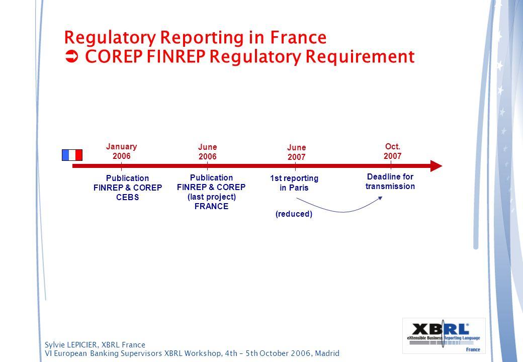 Sylvie LEPICIER, XBRL France VI European Banking Supervisors XBRL Workshop, 4th – 5th October 2006, Madrid Regulatory Reporting in France COREP FINREP