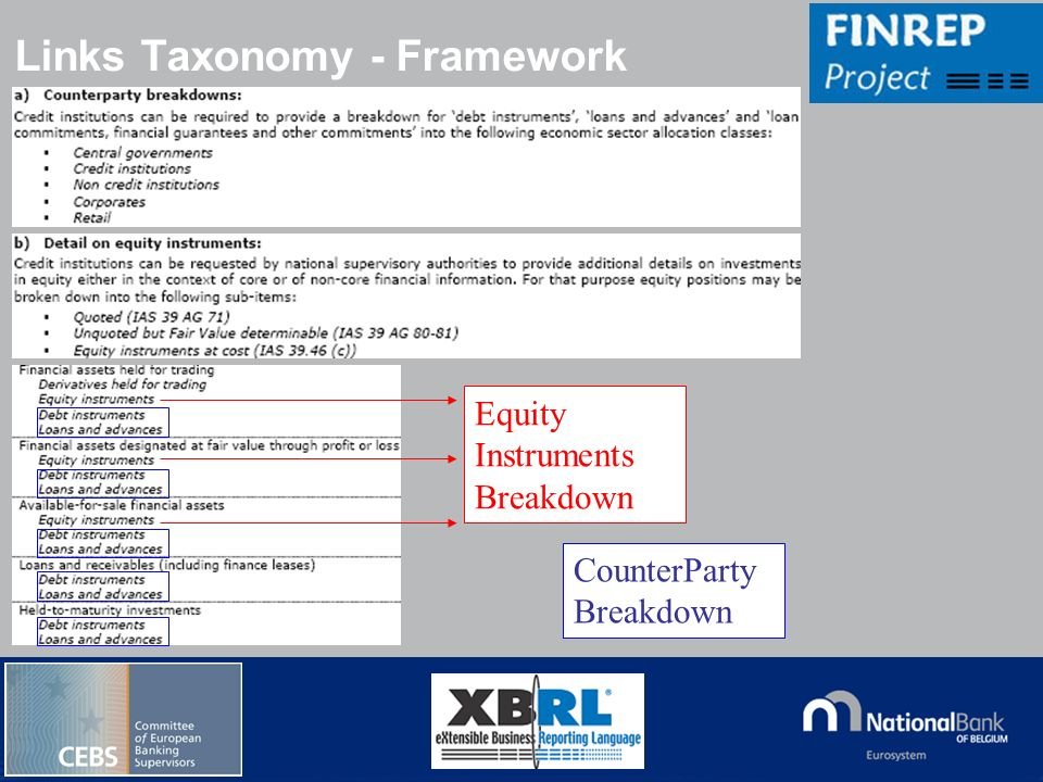 © National Bank of Belgium Links Taxonomy - Framework Equity Instruments Breakdown CounterParty Breakdown