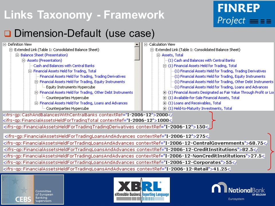© National Bank of Belgium Dimension-Default (use case) Links Taxonomy - Framework