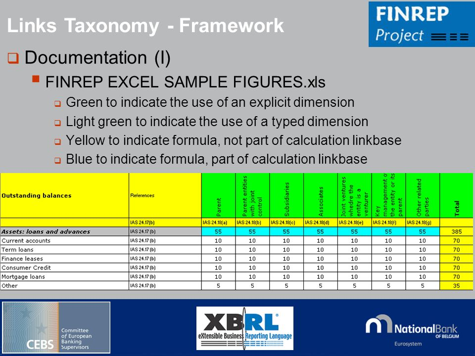 © National Bank of Belgium Documentation (I) FINREP EXCEL SAMPLE FIGURES.xls Green to indicate the use of an explicit dimension Light green to indicat