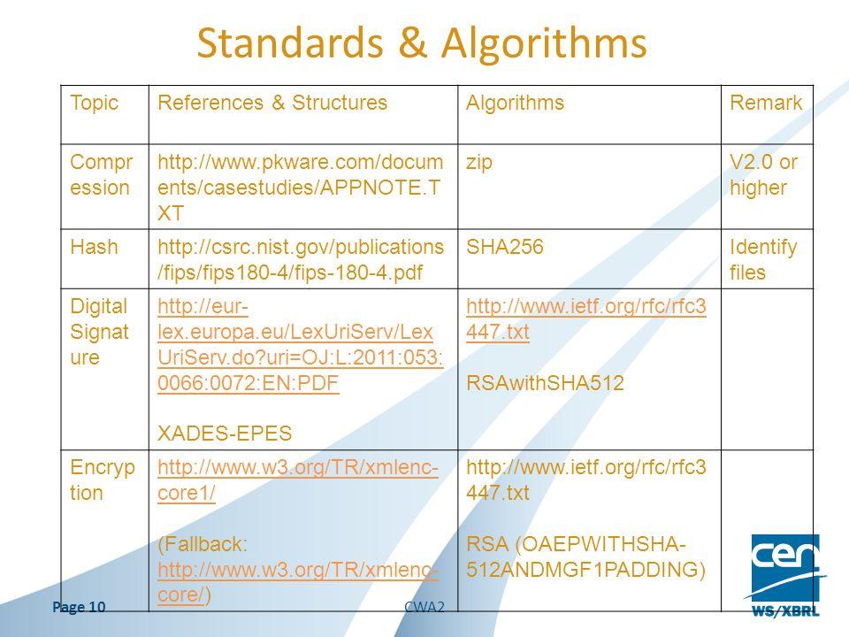 Page 10CWA2 Standards & Algorithms TopicReferences & StructuresAlgorithmsRemark Compr ession http://www.pkware.com/docum ents/casestudies/APPNOTE.T XT zipV2.0 or higher Hashhttp://csrc.nist.gov/publications /fips/fips180-4/fips-180-4.pdf SHA256Identify files Digital Signat ure http://eur- lex.europa.eu/LexUriServ/Lex UriServ.do?uri=OJ:L:2011:053: 0066:0072:EN:PDF XADES-EPES http://www.ietf.org/rfc/rfc3 447.txt RSAwithSHA512 Encryp tion http://www.w3.org/TR/xmlenc- core1/ (Fallback: http://www.w3.org/TR/xmlenc- core/) http://www.w3.org/TR/xmlenc- core/ http://www.ietf.org/rfc/rfc3 447.txt RSA (OAEPWITHSHA- 512ANDMGF1PADDING)