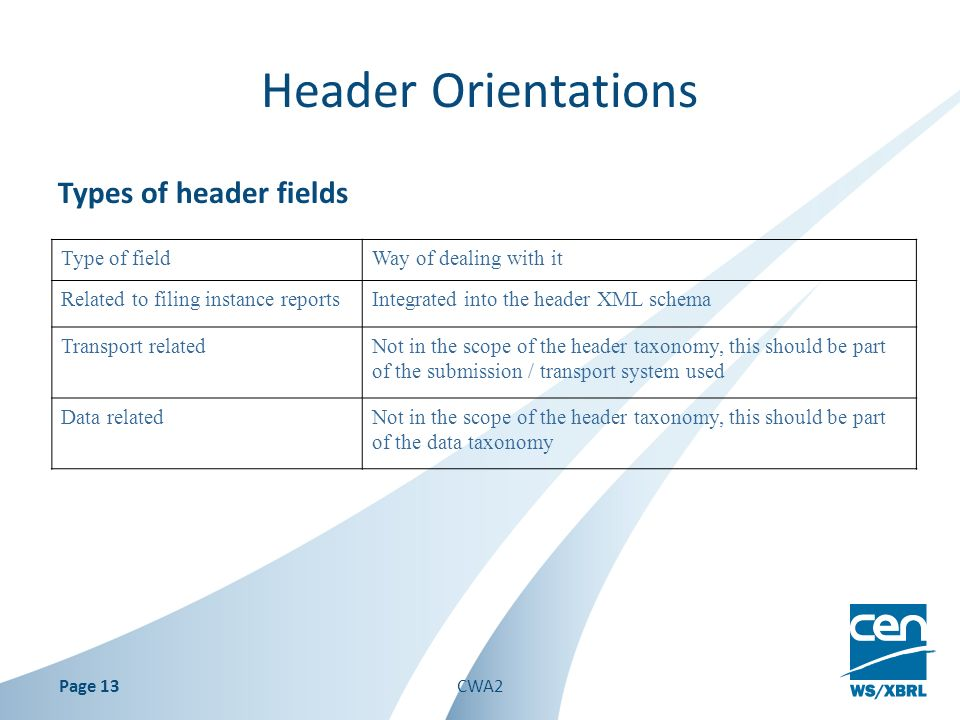 Header Orientations Types of header fields CWA2Page 13 Type of fieldWay of dealing with it Related to filing instance reportsIntegrated into the heade