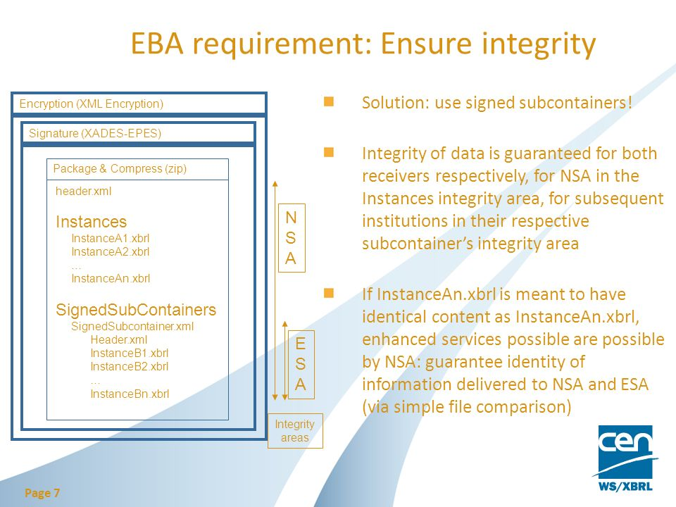 EBA requirement: use with secure transport Page 8 Package & Compress (zip) Signature (XADES-EPES) header.xml Instances InstanceA1.xbrl InstanceA2.xbrl … InstanceAn.xbrl SignedSubContainers SignedSubcontainer.xml Header.xml InstanceB1.xml InstanceB2.xml … InstanceBn.xml Encryption (XML Encryption) Unsecure or undefined transport: Package & Compress (zip) header.xml Instances InstanceA1.xbrl InstanceA2.xbrl … InstanceAn.xbrl SignedSubContainers SignedSubcontainer.xml Header.xml InstanceB1.xml InstanceB2.xml … InstanceBn.xml Secure transport: