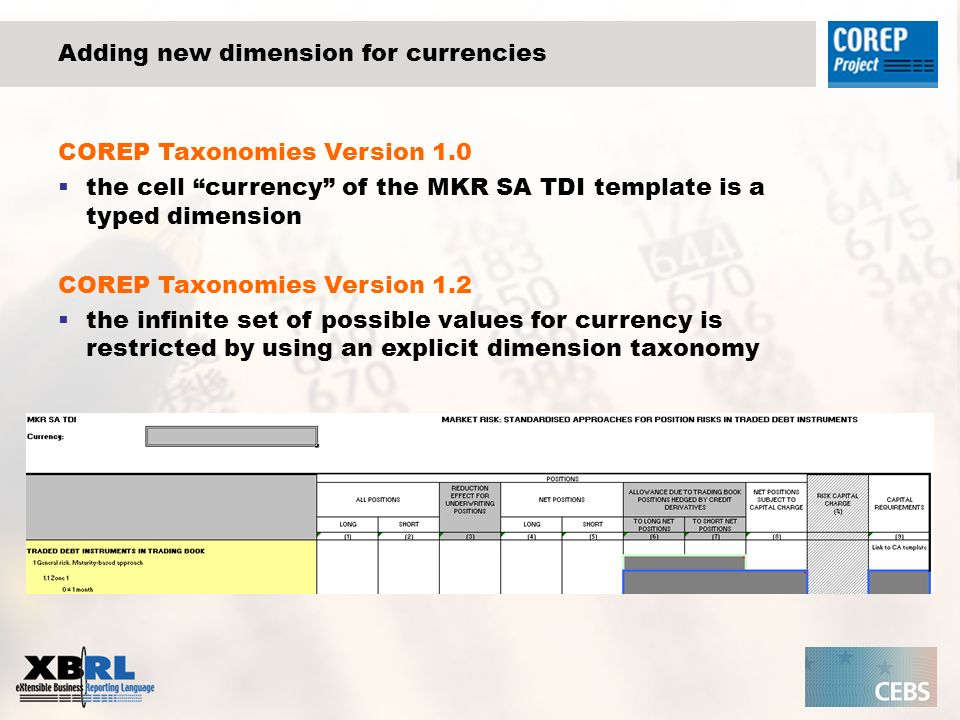 Adding new dimension for currencies COREP Taxonomies Version 1.0 the cell currency of the MKR SA TDI template is a typed dimension COREP Taxonomies Ve