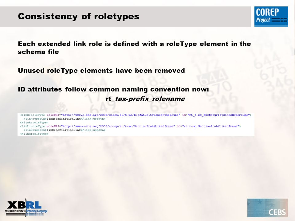 Consistency of roletypes Each extended link role is defined with a roleType element in the schema file Unused roleType elements have been removed ID a