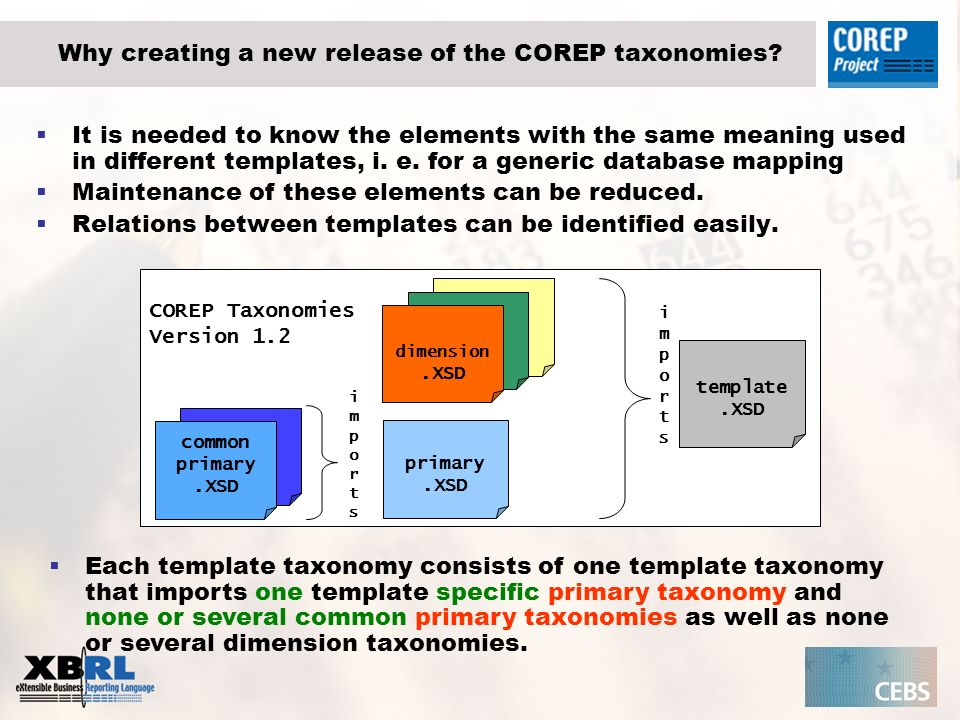 Why creating a new release of the COREP taxonomies.
