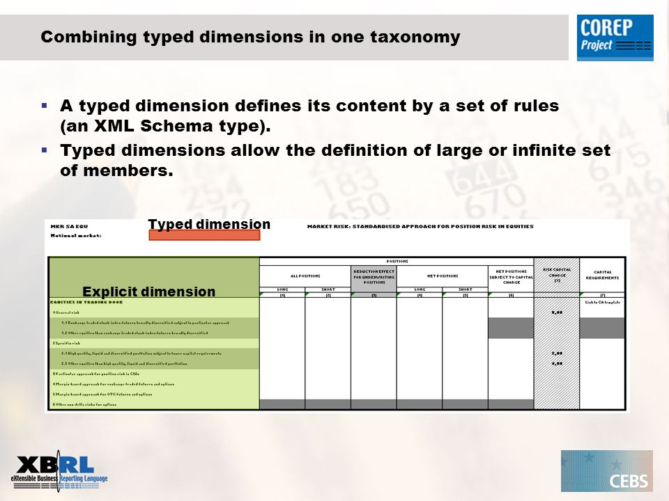 Combining typed dimensions in one taxonomy A typed dimension defines its content by a set of rules (an XML Schema type). Typed dimensions allow the de