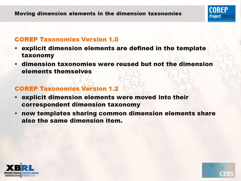 Moving dimension elements in the dimension taxonomies COREP Taxonomies Version 1.0 explicit dimension elements are defined in the template taxonomy dimension taxonomies were reused but not the dimension elements themselves COREP Taxonomies Version 1.2 explicit dimension elements were moved into their correspondent dimension taxonomy now templates sharing common dimension elements share also the same dimension item.