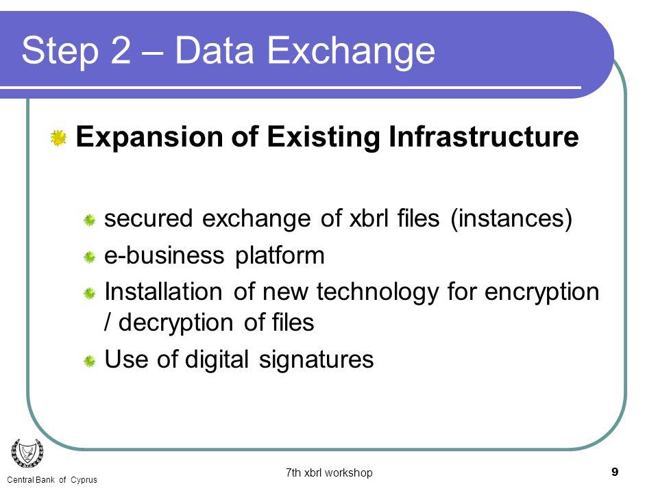 7th xbrl workshop9 Step 2 – Data Exchange Expansion of Existing Infrastructure secured exchange of xbrl files (instances) e-business platform Installa