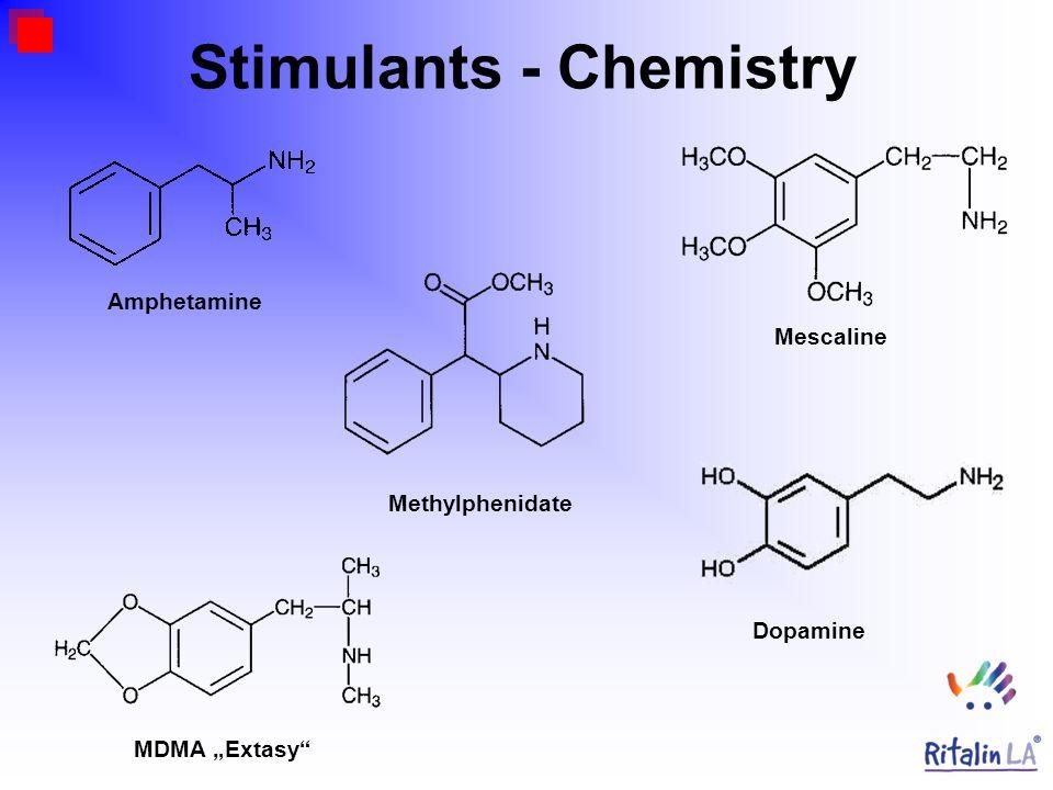 Stimulants - Chemistry Amphetamine MDMA Extasy Mescaline Dopamine Methylphenidate