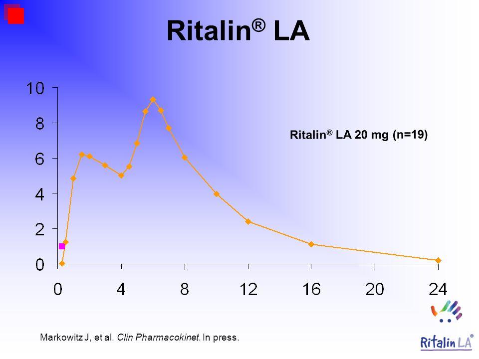 Ritalin ® LA 20 mg (n=19) Markowitz J, et al. Clin Pharmacokinet. In press. Ritalin ® LA