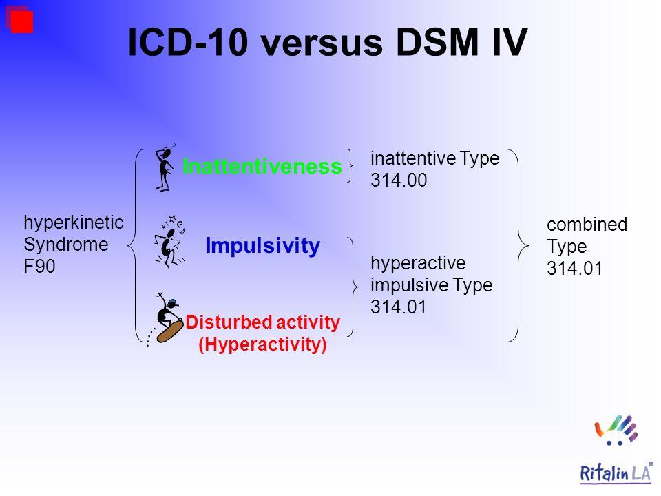 ICD-10 versus DSM IV Inattentiveness Impulsivity Disturbed activity (Hyperactivity) hyperactive impulsive Type 314.01 inattentive Type 314.00 hyperkin
