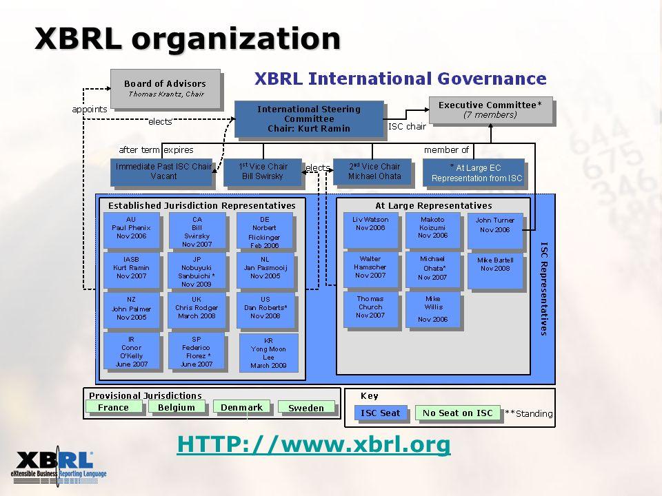 XBRL organization HTTP://www.xbrl.org