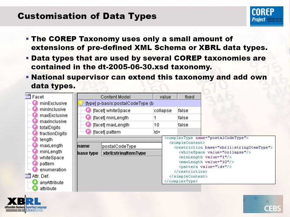 Customisation of Data Types The COREP Taxonomy uses only a small amount of extensions of pre-defined XML Schema or XBRL data types.